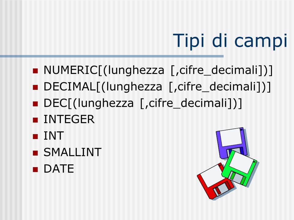 Tipi di campi NUMERIC[(lunghezza [,cifre_decimali])]